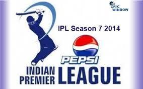 IPL STATS