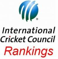 ICC rankings for Tests, ODIs and Twenty20