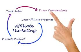 How to Promote Affiliate Products on Your Blog