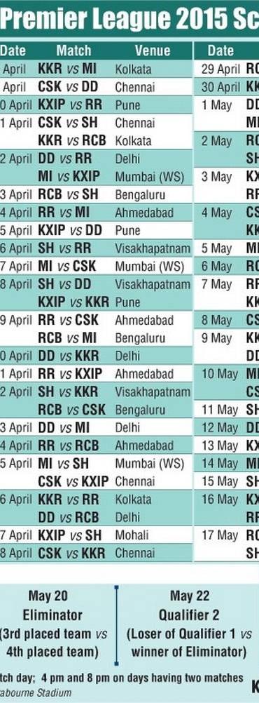IPL 2015 Schedule